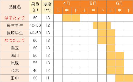 biwa2016